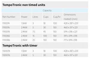 Birko-TempoTronic-Specs-Table